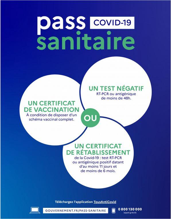 COVID-19 : le pass sanitaire obligatoire